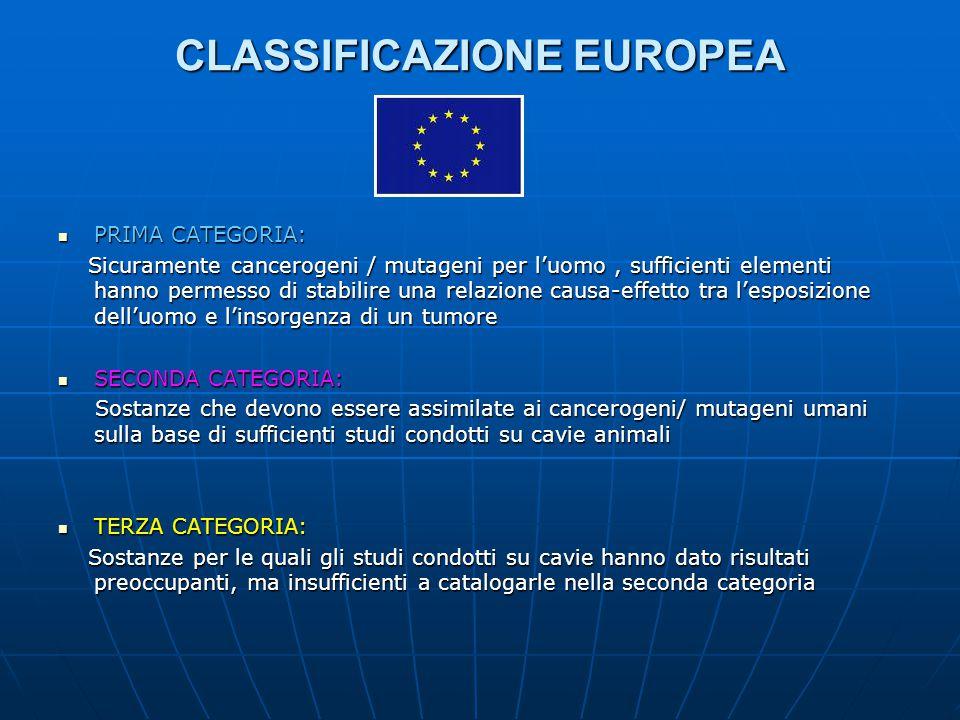 CLASSIFICAZIONE EUROPEA PRIMA CATEGORIA: PRIMA CATEGORIA: Sicuramente cancerogeni / mutageni per l'uomo, sufficienti elementi hanno permesso di stabil