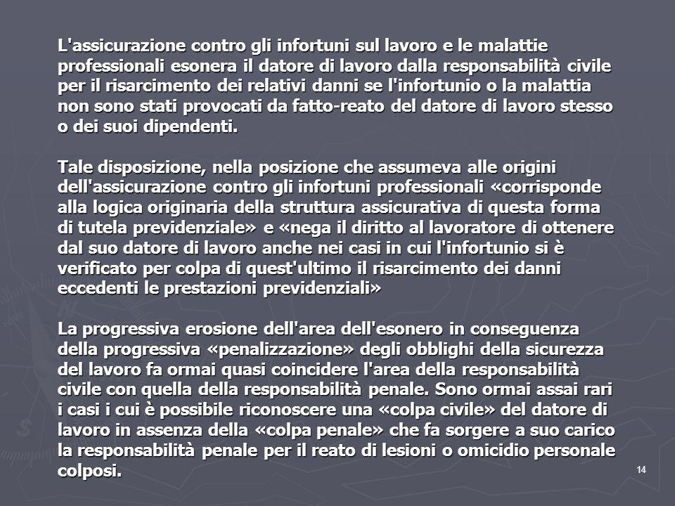 14 L'assicurazione contro gli infortuni sul lavoro e le malattie professionali esonera il datore di lavoro dalla responsabilità civile per il risarcim