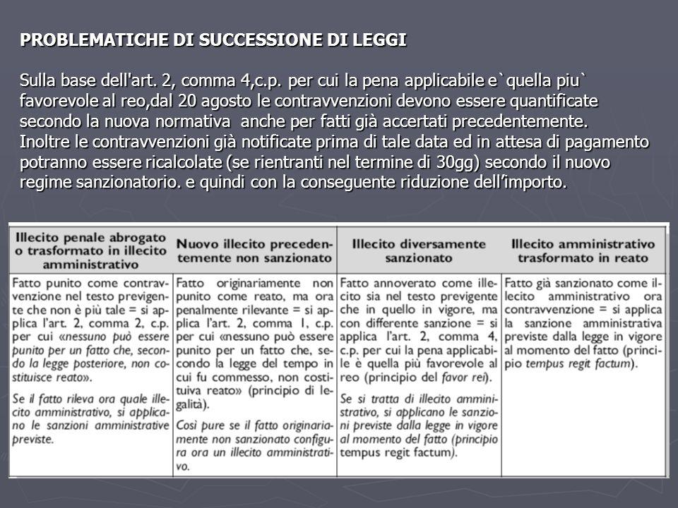 PROBLEMATICHE DI SUCCESSIONE DI LEGGI Sulla base dell'art. 2, comma 4,c.p. per cui la pena applicabile e`quella piu` favorevole al reo,dal 20 agosto l