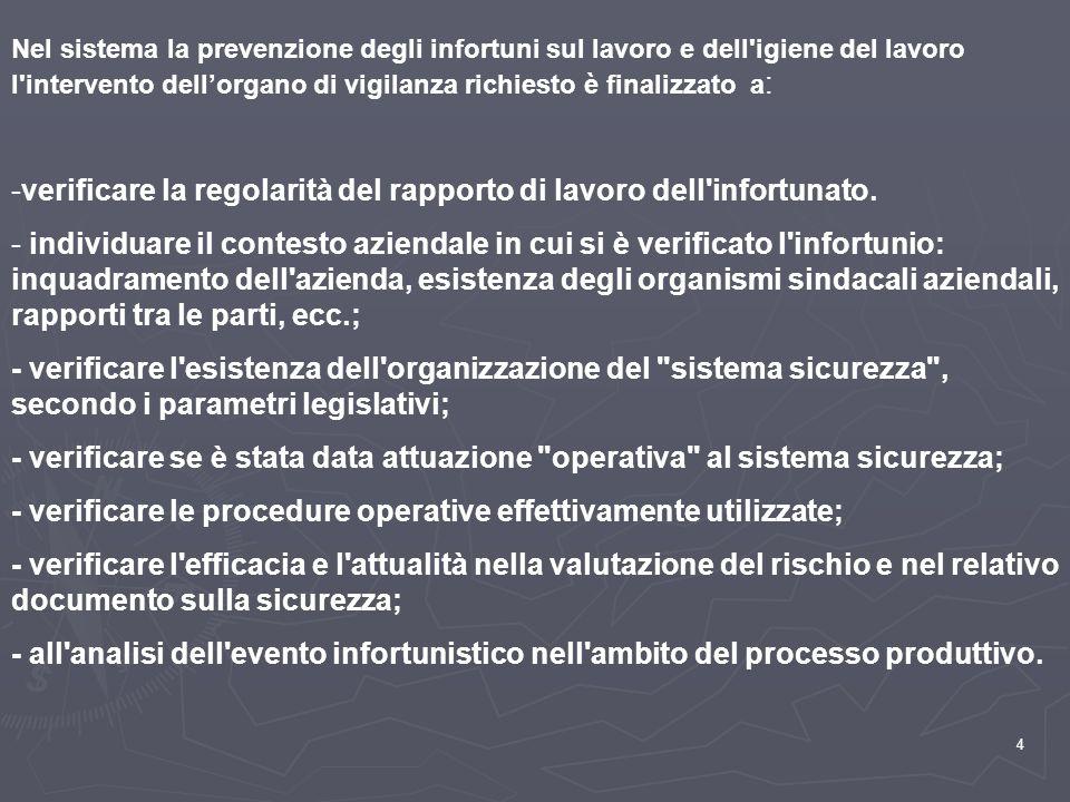 4 Nel sistema la prevenzione degli infortuni sul lavoro e dell'igiene del lavoro l'intervento dell'organo di vigilanza richiesto è finalizzato a : -ve