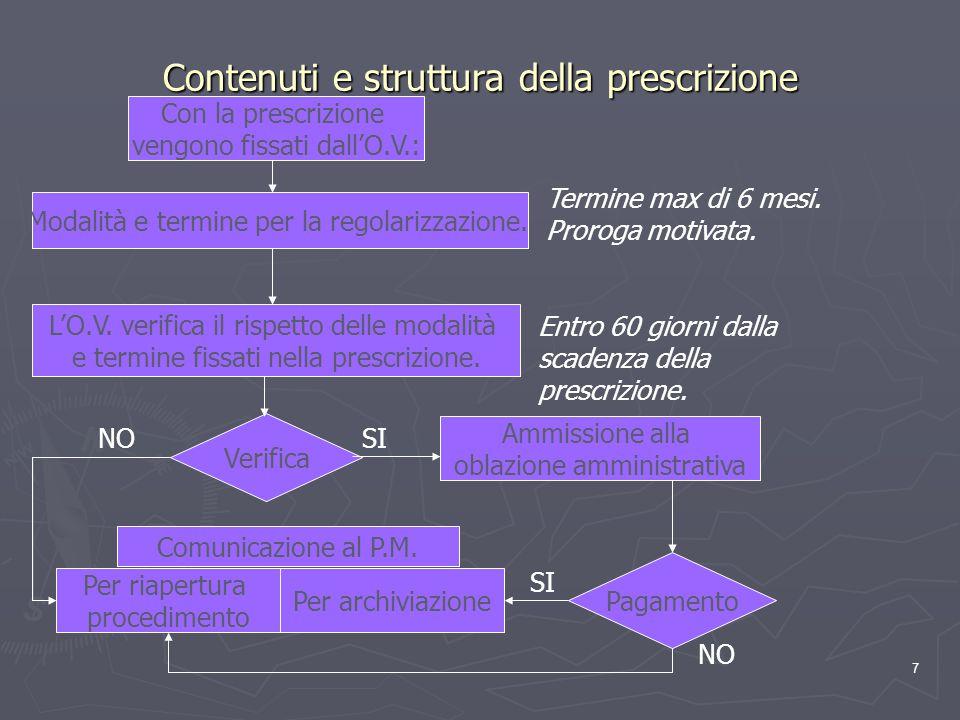7 Contenuti e struttura della prescrizione Con la prescrizione vengono fissati dall'O.V.: Modalità e termine per la regolarizzazione. L'O.V. verifica