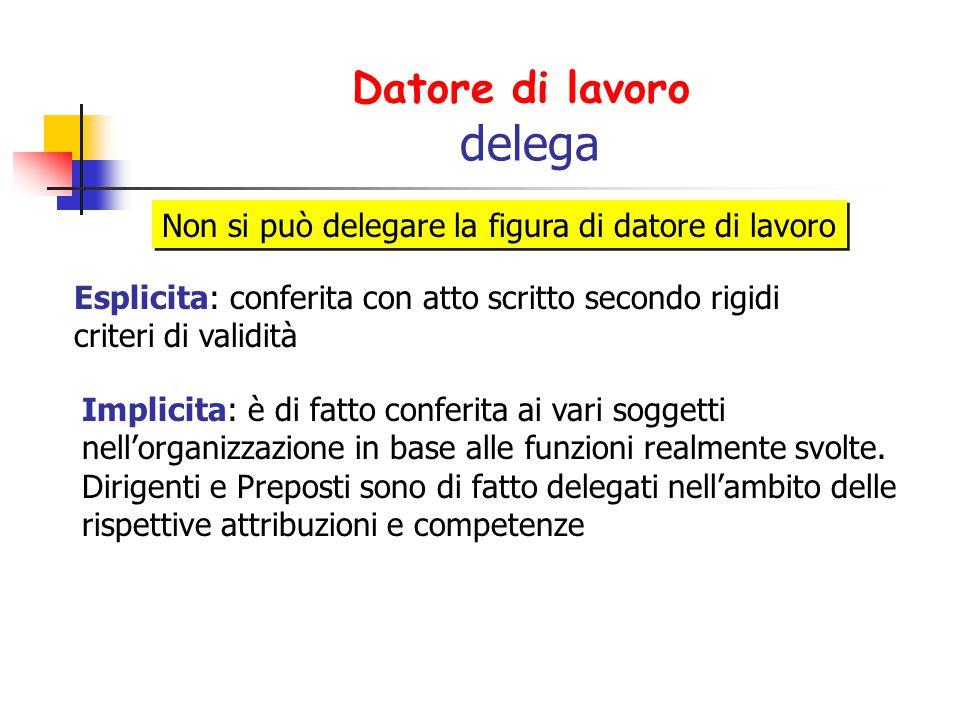 Datore di lavoro delega Esplicita: conferita con atto scritto secondo rigidi criteri di validità Non si può delegare la figura di datore di lavoro Imp