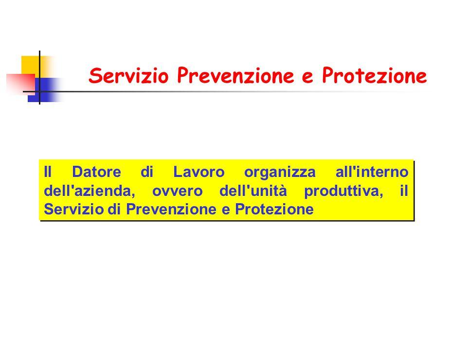 Servizio Prevenzione e Protezione Il Datore di Lavoro organizza all'interno dell'azienda, ovvero dell'unità produttiva, il Servizio di Prevenzione e P
