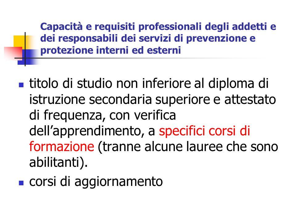 Capacità e requisiti professionali degli addetti e dei responsabili dei servizi di prevenzione e protezione interni ed esterni titolo di studio non in
