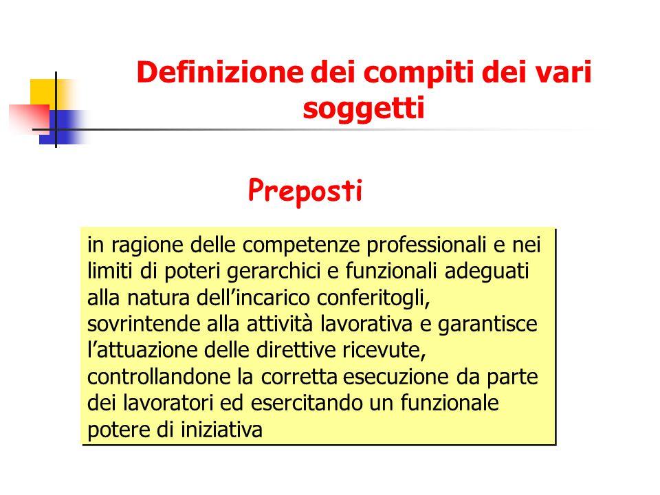 Definizione dei compiti dei vari soggetti Preposti in ragione delle competenze professionali e nei limiti di poteri gerarchici e funzionali adeguati a