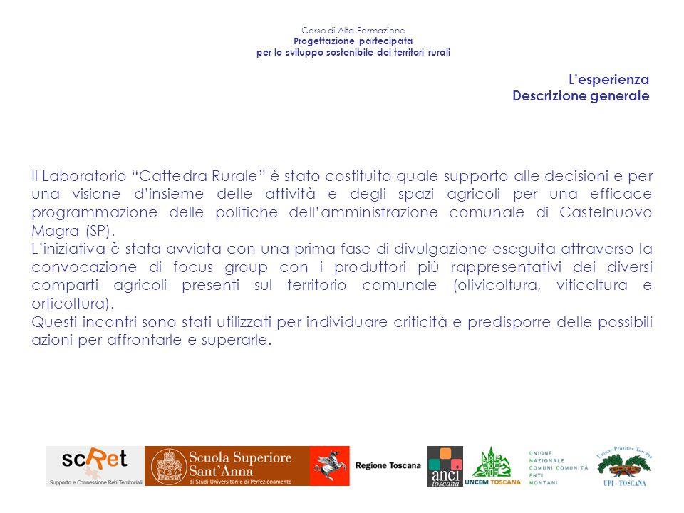 Corso di Alta Formazione Progettazione partecipata per lo sviluppo sostenibile dei territori rurali In particolare il comparto olivicolo necessita di attenzione per le problematiche legate alla conservazione e salvaguardia del territorio e al recupero delle aree abbandonate.