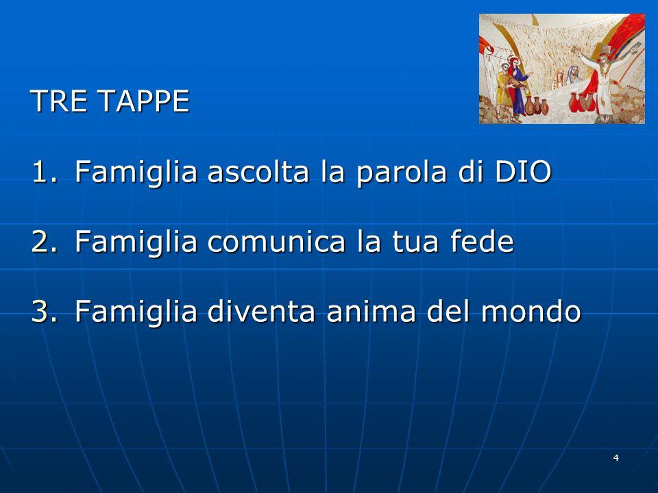 4 TRE TAPPE 1.Famiglia ascolta la parola di DIO 2.Famiglia comunica la tua fede 3.Famiglia diventa anima del mondo