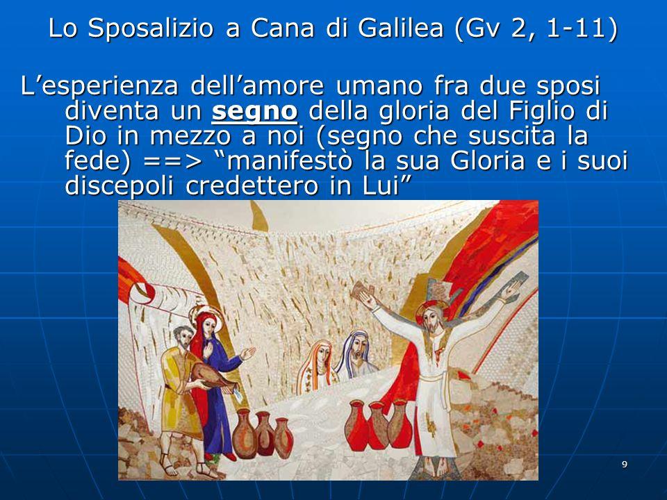 9 Lo Sposalizio a Cana di Galilea (Gv 2, 1-11) L'esperienza dell'amore umano fra due sposi diventa un segno della gloria del Figlio di Dio in mezzo a
