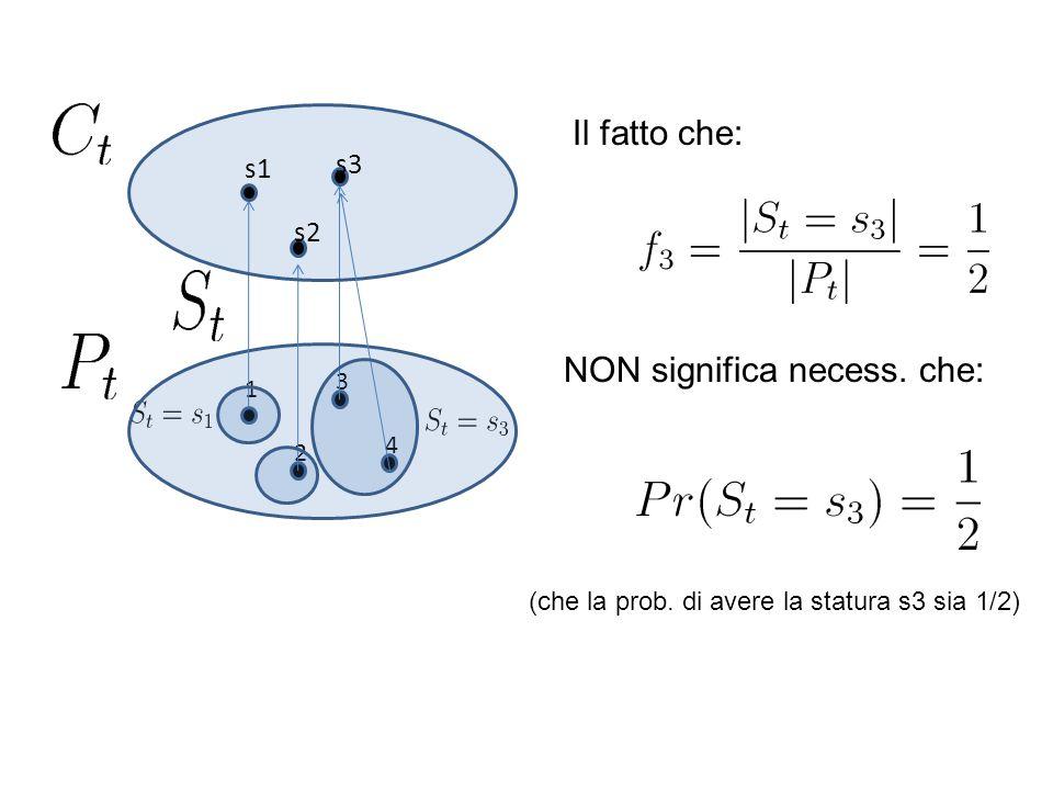 1 2 3 4 s1 s2 s3 Il fatto che: NON significa necess. che: (che la prob. di avere la statura s3 sia 1/2)