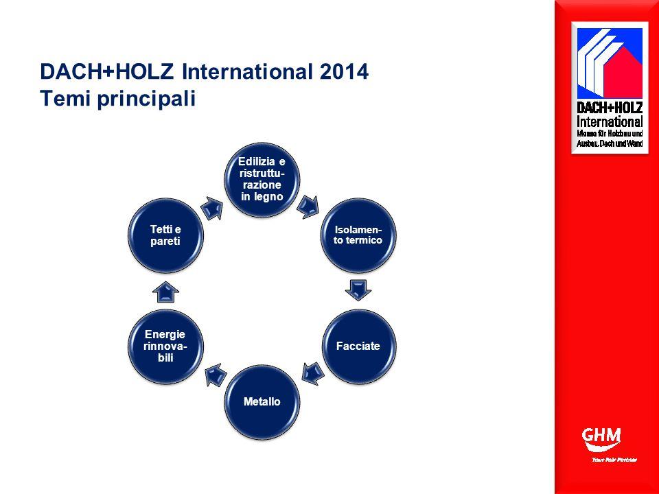DACH+HOLZ International 2014 Temi principali Edilizia e ristruttu- razione in legno Isolamen- to termico Facciate Metallo Energie rinnova- bili Tetti e pareti