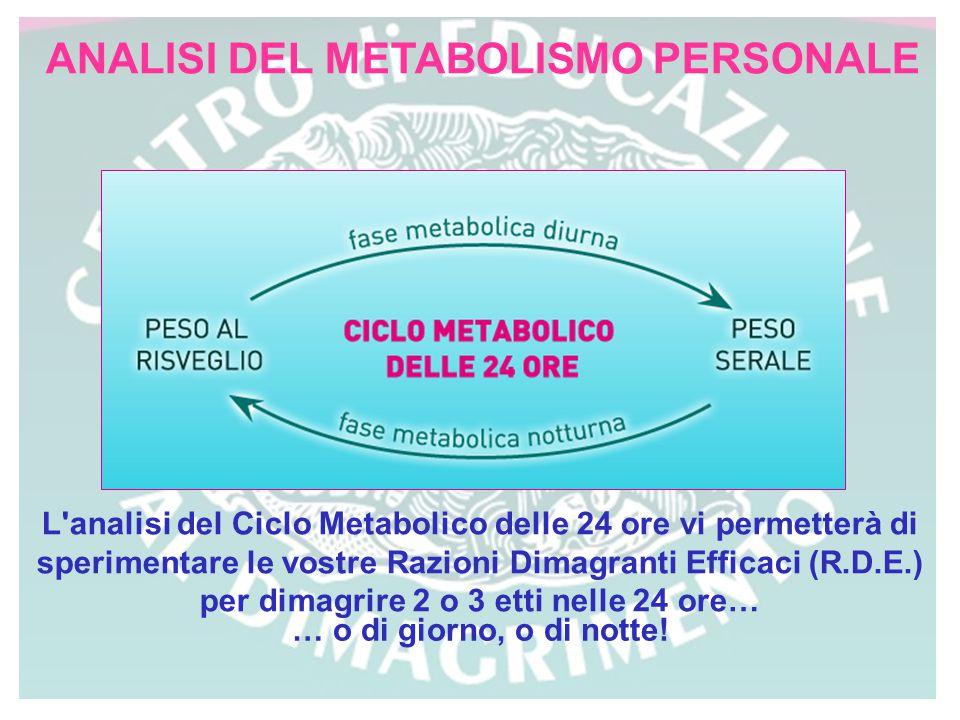 ANALISI DEL METABOLISMO PERSONALE L analisi del Ciclo Metabolico delle 24 ore vi permetterà di sperimentare le vostre Razioni Dimagranti Efficaci (R.D.E.) per dimagrire 2 o 3 etti nelle 24 ore… … o di giorno, o di notte!