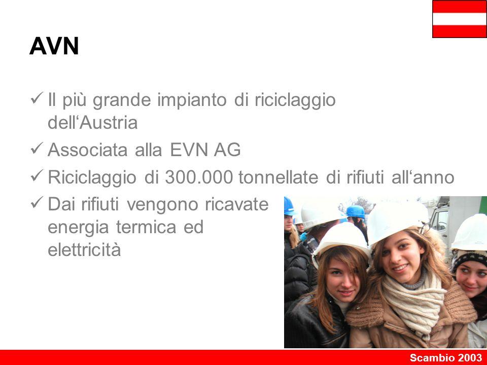 Scambio 2003 AVN Il più grande impianto di riciclaggio dell'Austria Associata alla EVN AG Riciclaggio di 300.000 tonnellate di rifiuti all'anno Dai ri