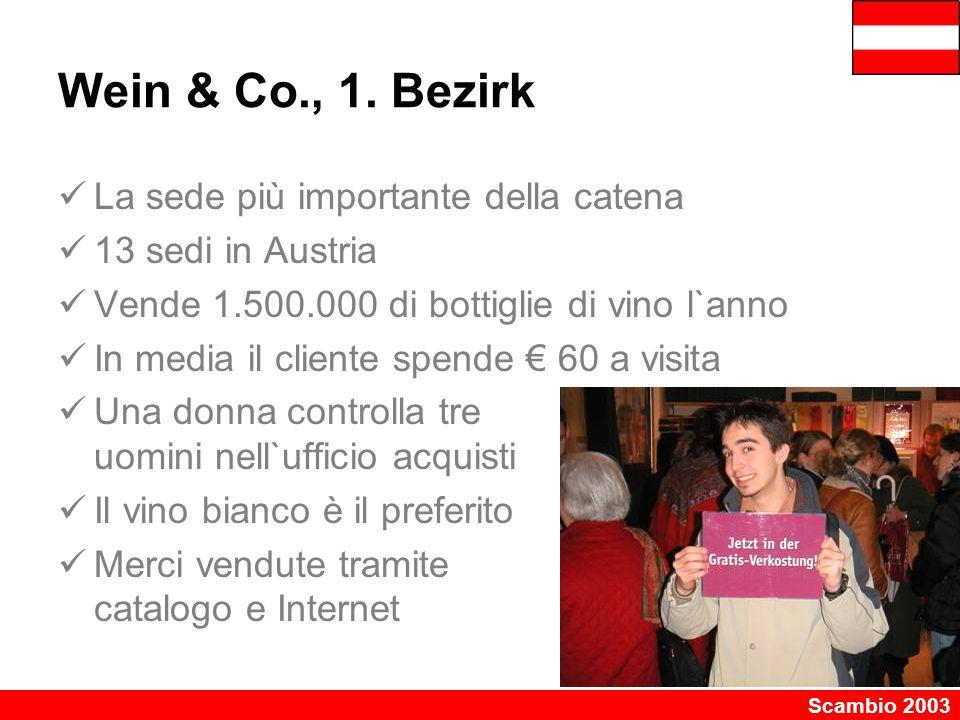 Scambio 2003 Wein & Co., 1. Bezirk La sede più importante della catena 13 sedi in Austria Vende 1.500.000 di bottiglie di vino l`anno In media il clie