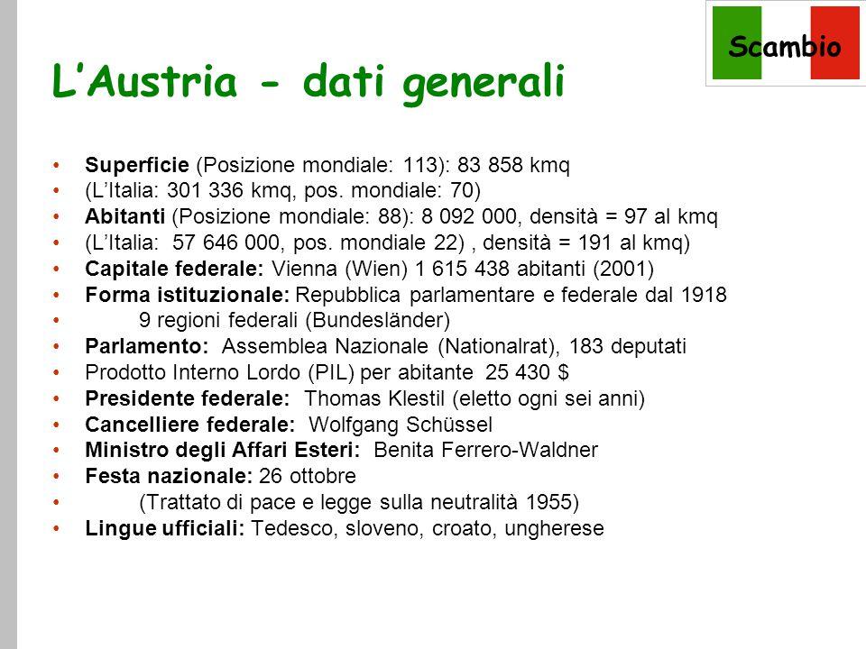 Scambio L'Austria - dati generali Superficie (Posizione mondiale: 113): 83 858 kmq (L'Italia: 301 336 kmq, pos.