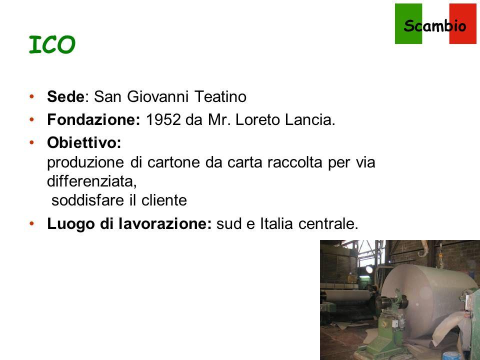 Scambio ICO Sede: San Giovanni Teatino Fondazione: 1952 da Mr. Loreto Lancia. Obiettivo: produzione di cartone da carta raccolta per via differenziata