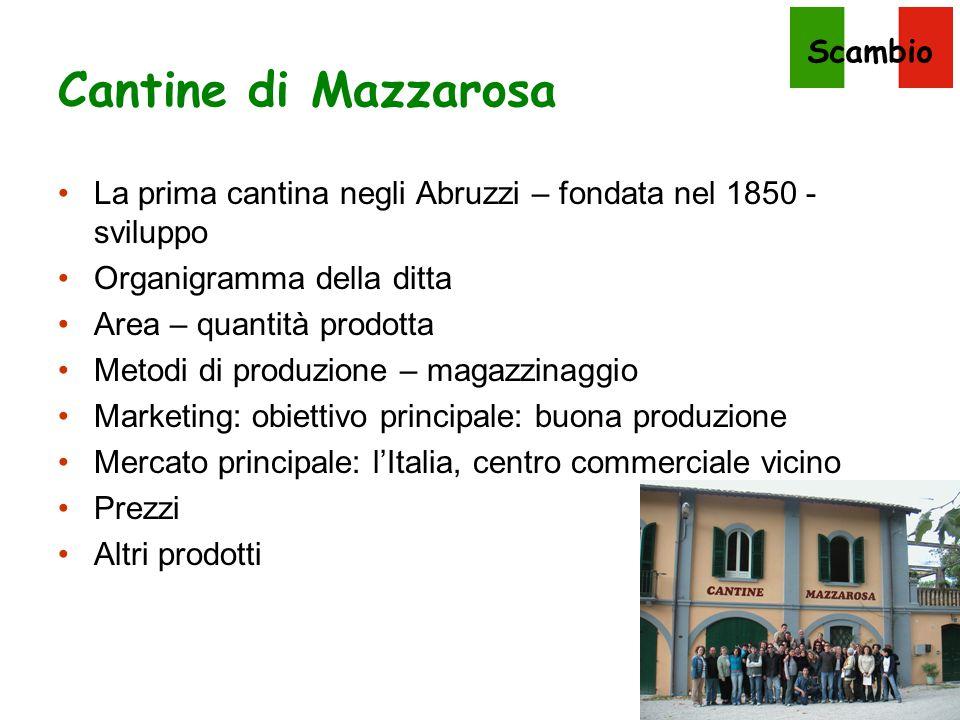 Scambio Cantine di Mazzarosa La prima cantina negli Abruzzi – fondata nel 1850 - sviluppo Organigramma della ditta Area – quantità prodotta Metodi di