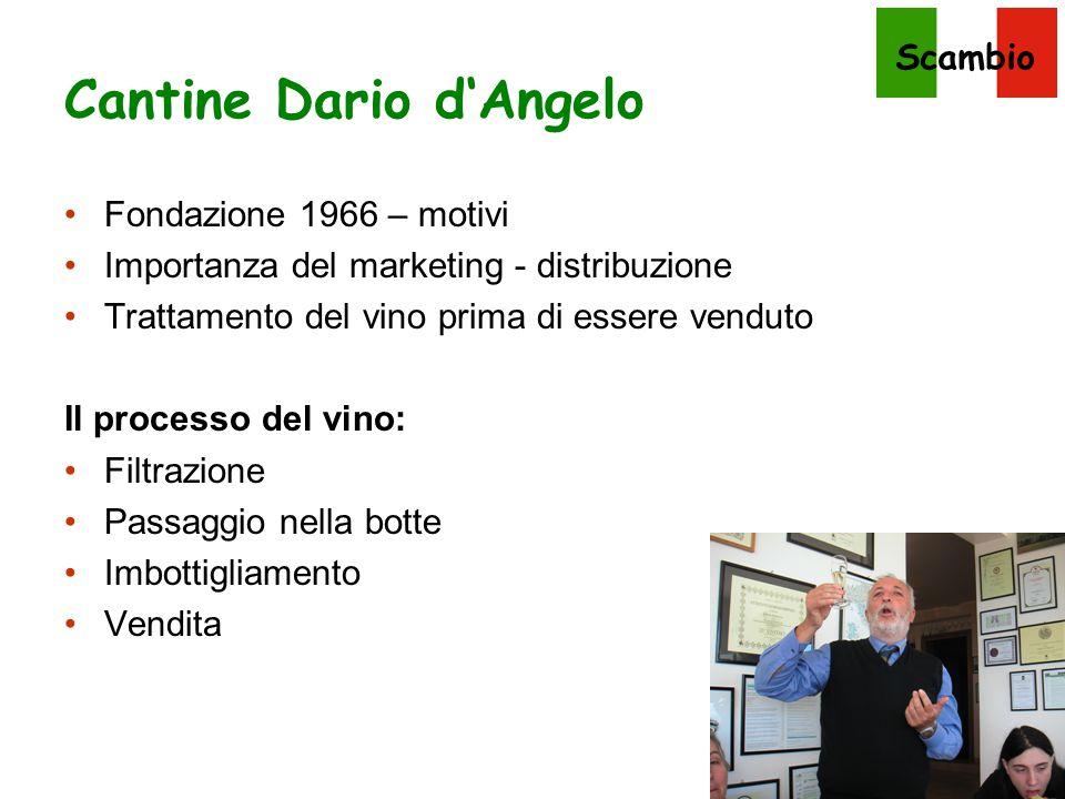 Scambio Cantine Dario d'Angelo Fondazione 1966 – motivi Importanza del marketing - distribuzione Trattamento del vino prima di essere venduto Il proce