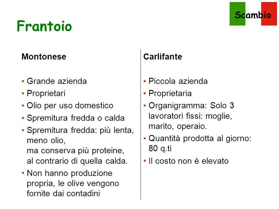 Scambio Frantoio Montonese Grande azienda Proprietari Olio per uso domestico Spremitura fredda o calda Spremitura fredda: più lenta, meno olio, ma con