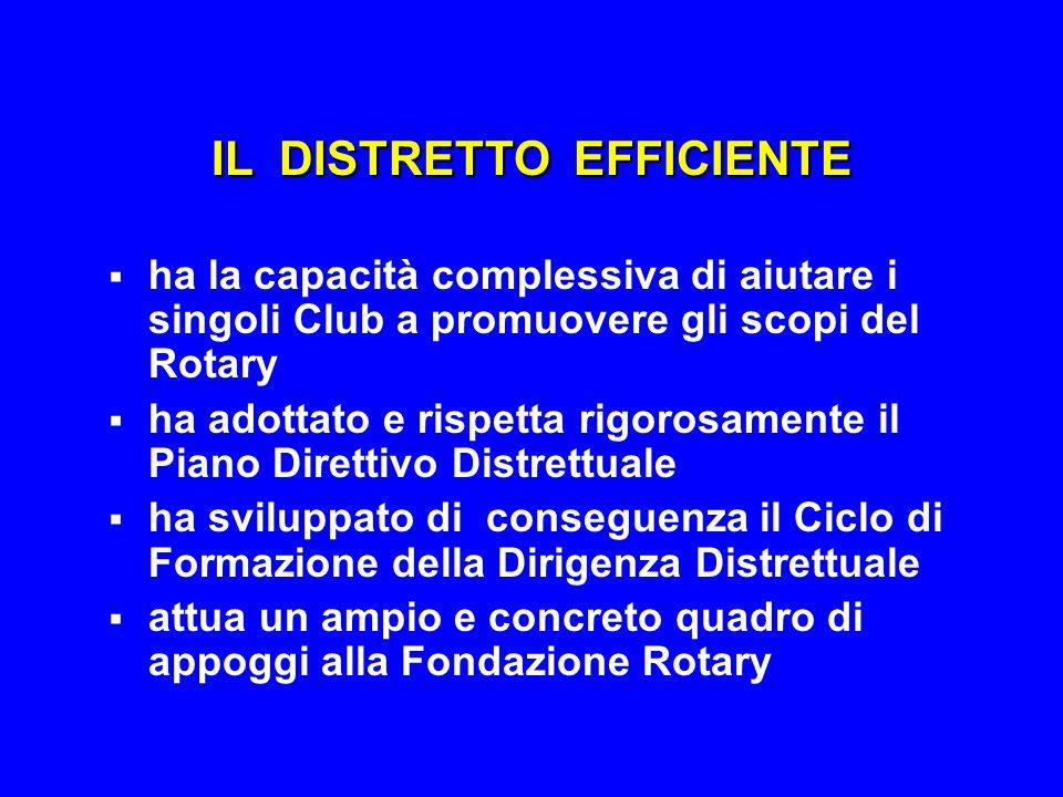IL DISTRETTO EFFICIENTE  ha la capacità complessiva di aiutare i singoli Club a promuovere gli scopi del Rotary  ha adottato e rispetta rigorosament