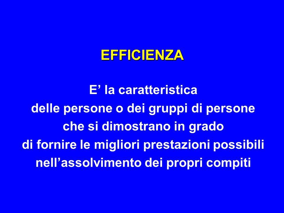 EFFICIENZA ROTARIANA L'efficienza rotariana deve:  soddisfare le esigenze di qualità, di impegno, di cultura del R.I.