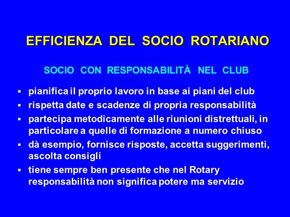 EFFICIENZA DEL SOCIO ROTARIANO SOCIO CON RESPONSABILITÀ NEL CLUB  pianifica il proprio lavoro in base ai piani del club  rispetta date e scadenze di