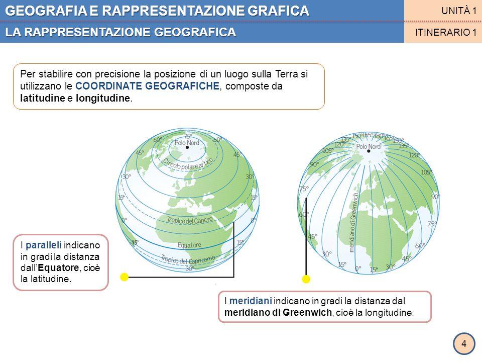 GEOGRAFIA E RAPPRESENTAZIONE GRAFICA LA RAPPRESENTAZIONE GEOGRAFICA UNITÀ 1 ITINERARIO 1 Per stabilire con precisione la posizione di un luogo sulla T