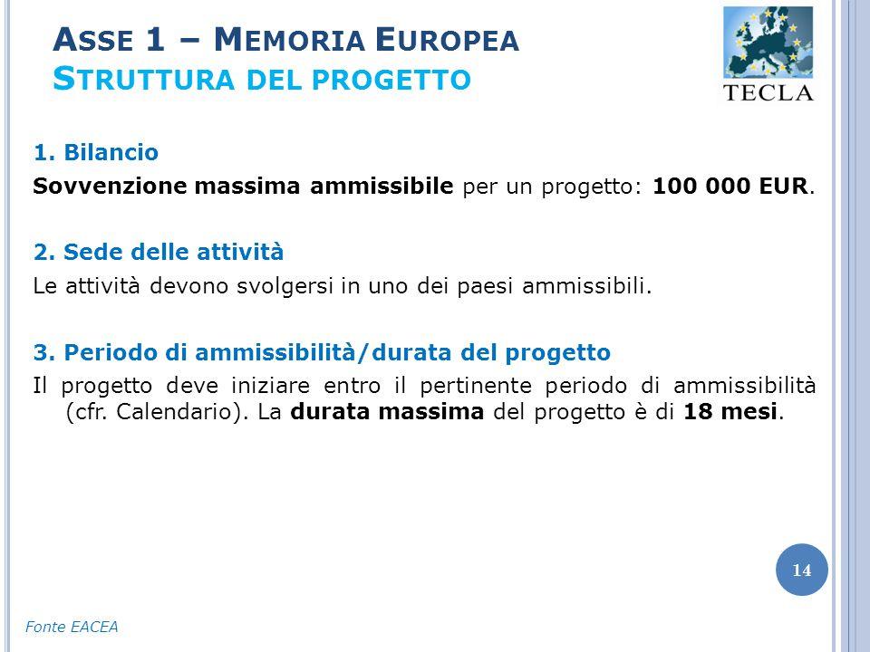 A SSE 1 – M EMORIA E UROPEA S TRUTTURA DEL PROGETTO 14 1.