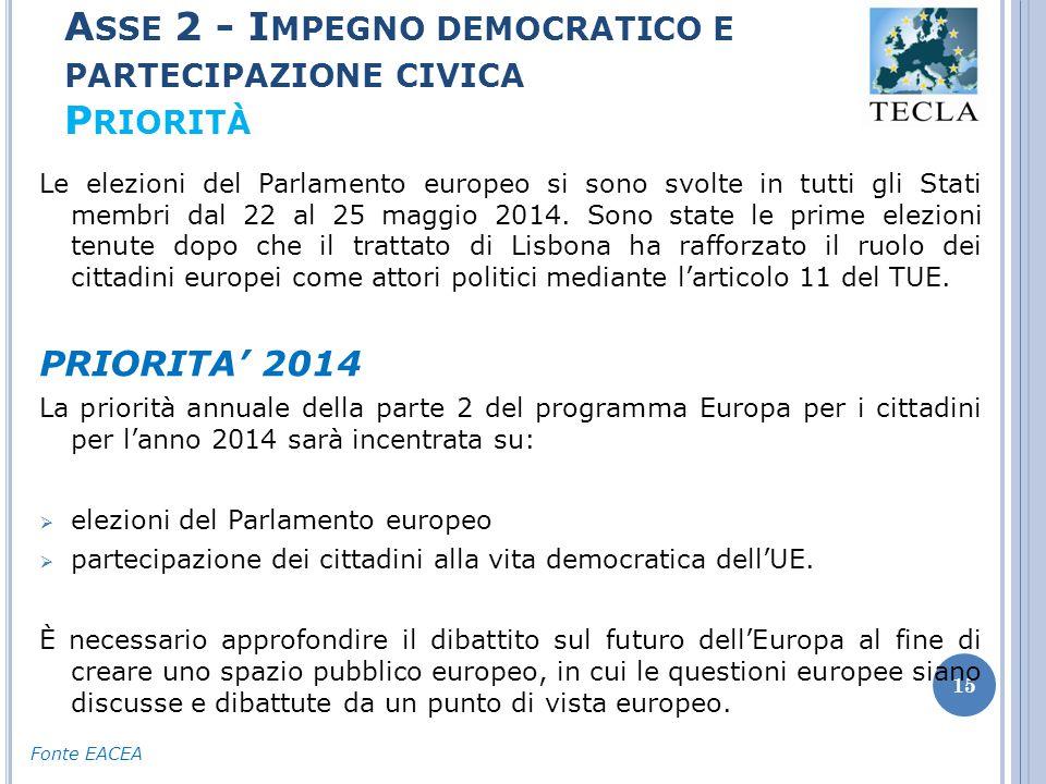 A SSE 2 - I MPEGNO DEMOCRATICO E PARTECIPAZIONE CIVICA P RIORITÀ 15 Le elezioni del Parlamento europeo si sono svolte in tutti gli Stati membri dal 22 al 25 maggio 2014.