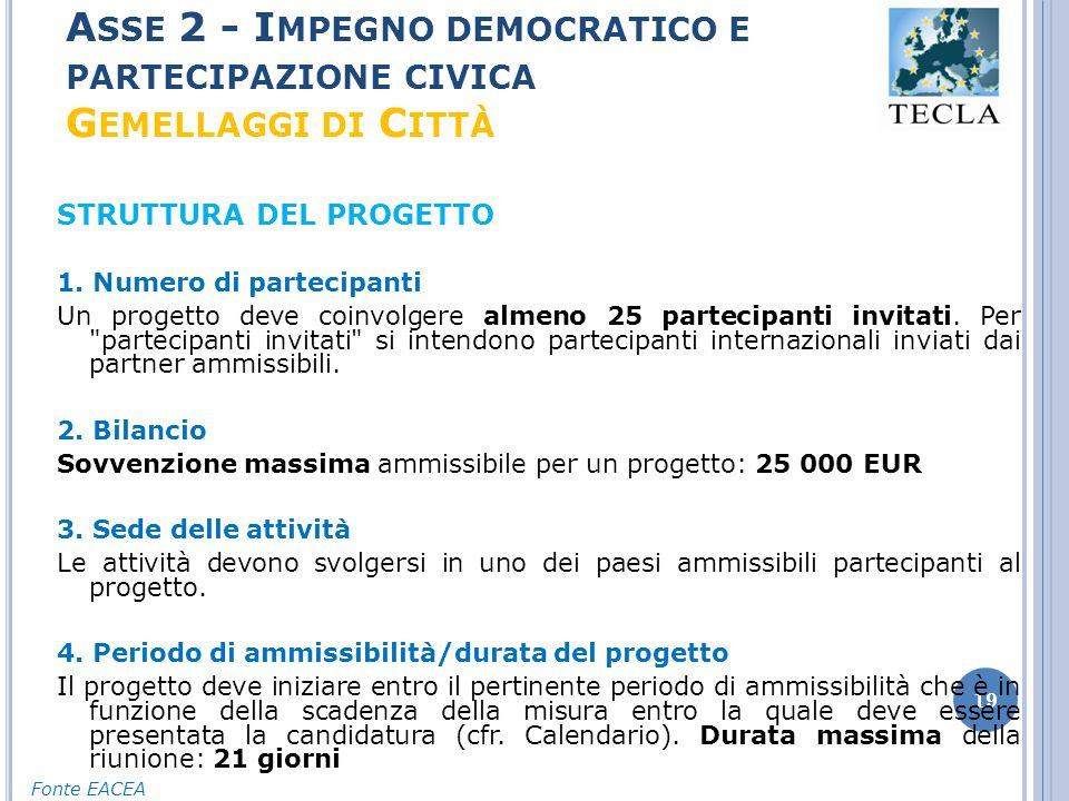 A SSE 2 - I MPEGNO DEMOCRATICO E PARTECIPAZIONE CIVICA G EMELLAGGI DI C ITTÀ 19 STRUTTURA DEL PROGETTO 1.