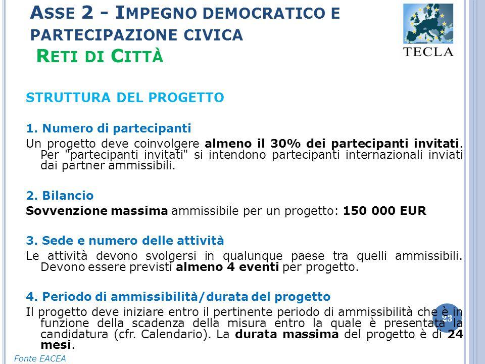 A SSE 2 - I MPEGNO DEMOCRATICO E PARTECIPAZIONE CIVICA R ETI DI C ITTÀ 23 STRUTTURA DEL PROGETTO 1.