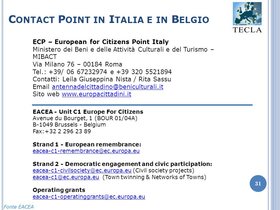 C ONTACT P OINT IN I TALIA E IN B ELGIO 31 Fonte EACEA ECP – European for Citizens Point Italy Ministero dei Beni e delle Attività Culturali e del Turismo – MIBACT Via Milano 76 – 00184 Roma Tel.: +39/ 06 67232974 e +39 320 5521894 Contatti: Leila Giuseppina Nista / Rita Sassu Email antennadelcittadino@beniculturali.itantennadelcittadino@beniculturali.it Sito web www.europacittadini.itwww.europacittadini.it EACEA - Unit C1 Europe For Citizens Avenue du Bourget, 1 (BOUR 01/04A) B-1049 Brussels - Belgium Fax:+32 2 296 23 89 Strand 1 - European remembrance: eacea-c1-remembrance@ec.europa.eu Strand 2 - Democratic engagement and civic participation: eacea-c1-civilsociety@ec.europa.eueacea-c1-civilsociety@ec.europa.eu (Civil society projects) eacea-c1@ec.europa.eueacea-c1@ec.europa.eu (Town twinning & Networks of Towns) Operating grants eacea-c1-operatinggrants@ec.europa.eu