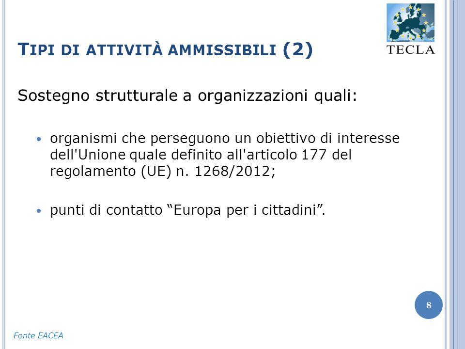 T IPI DI ATTIVITÀ AMMISSIBILI (2) 8 Sostegno strutturale a organizzazioni quali: organismi che perseguono un obiettivo di interesse dell Unione quale definito all articolo 177 del regolamento (UE) n.