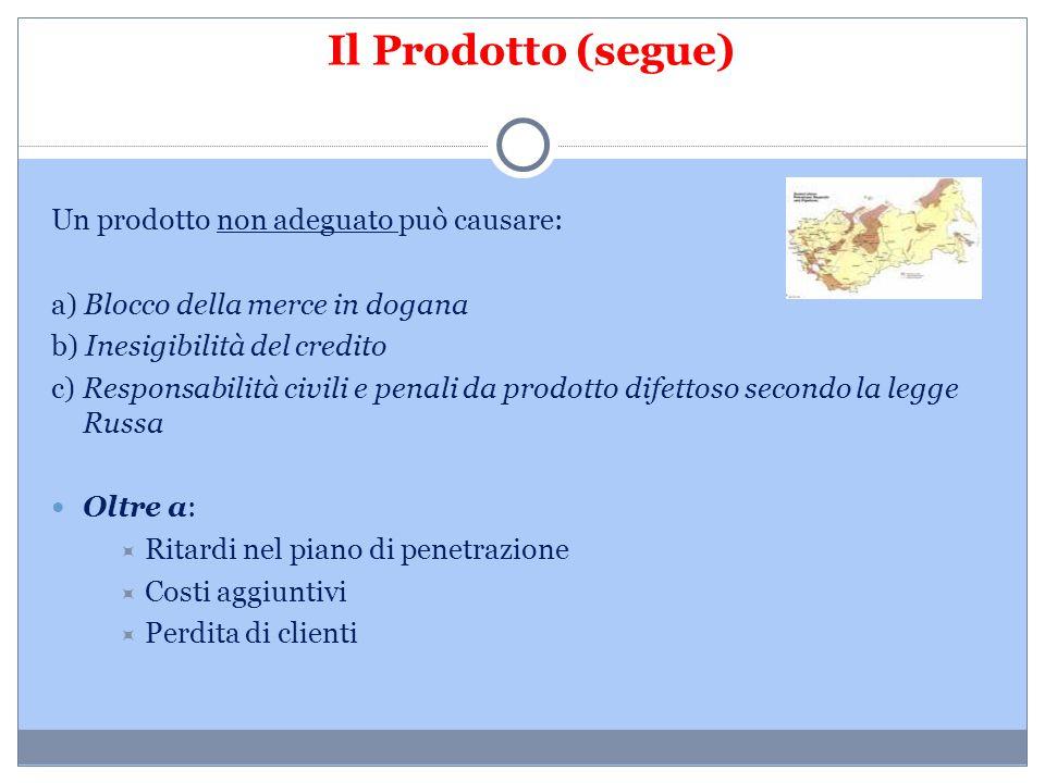 Il Prodotto (segue) Un prodotto non adeguato può causare: a) Blocco della merce in dogana b) Inesigibilità del credito c) Responsabilità civili e pena