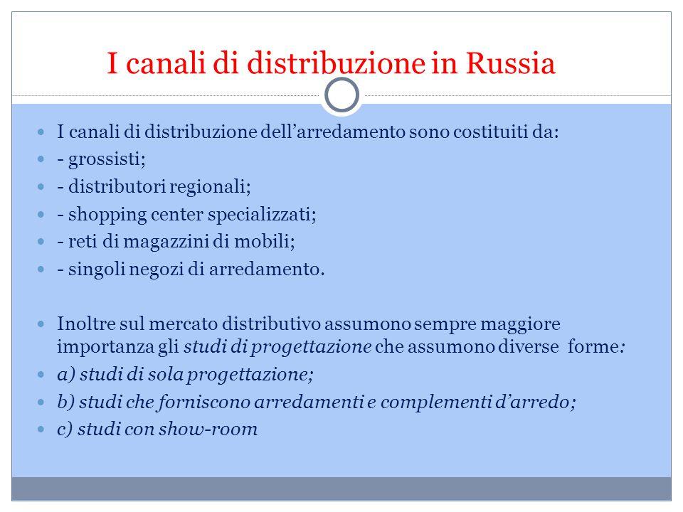I canali di distribuzione in Russia I canali di distribuzione dell'arredamento sono costituiti da: - grossisti; - distributori regionali; - shopping c