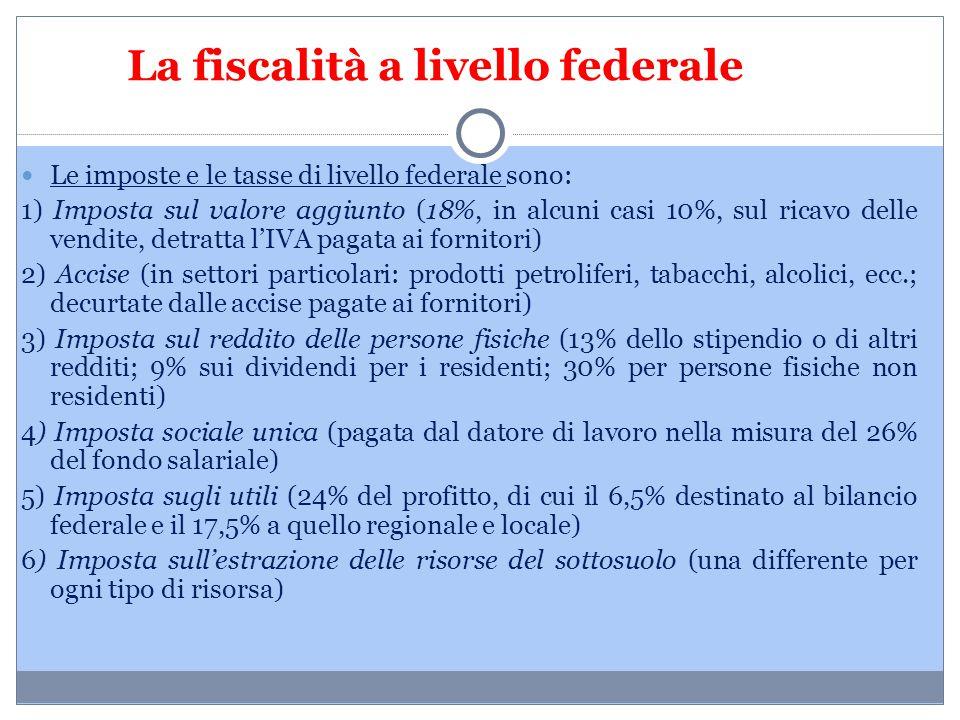 La fiscalità a livello federale Le imposte e le tasse di livello federale sono: 1) Imposta sul valore aggiunto (18%, in alcuni casi 10%, sul ricavo de