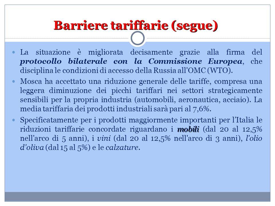 Barriere tariffarie (segue) La situazione è migliorata decisamente grazie alla firma del protocollo bilaterale con la Commissione Europea, che discipl