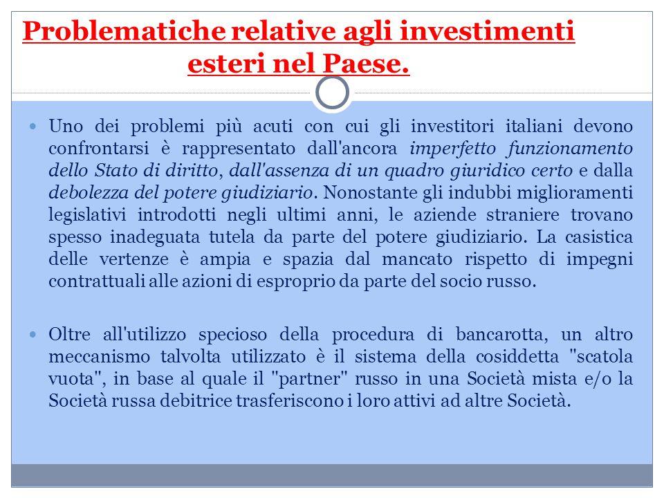 Problematiche relative agli investimenti esteri nel Paese. Uno dei problemi più acuti con cui gli investitori italiani devono confrontarsi è rappresen