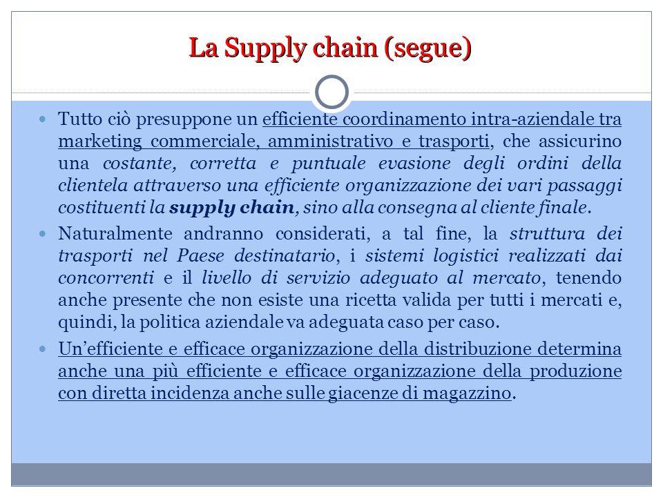 La Supply chain (segue) Tutto ciò presuppone un efficiente coordinamento intra-aziendale tra marketing commerciale, amministrativo e trasporti, che as