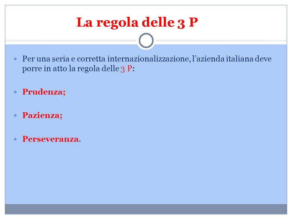 La regola delle 3 P Per una seria e corretta internazionalizzazione, l'azienda italiana deve porre in atto la regola delle 3 P: Prudenza; Pazienza; Pe