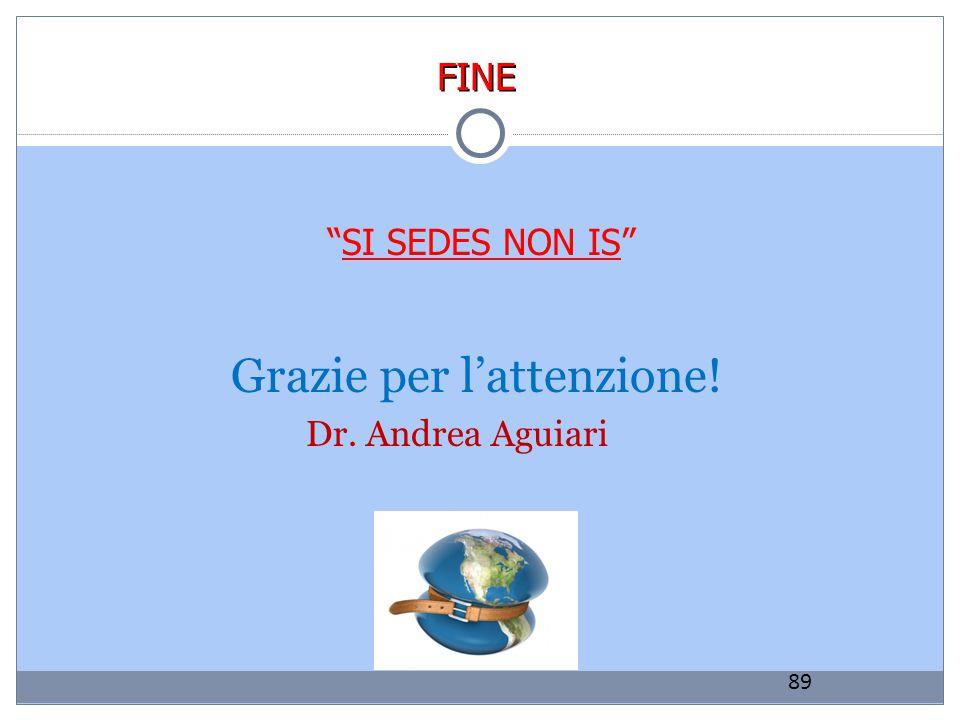 """FINE """"SI SEDES NON IS"""" Grazie per l'attenzione! Dr. Andrea Aguiari 89"""