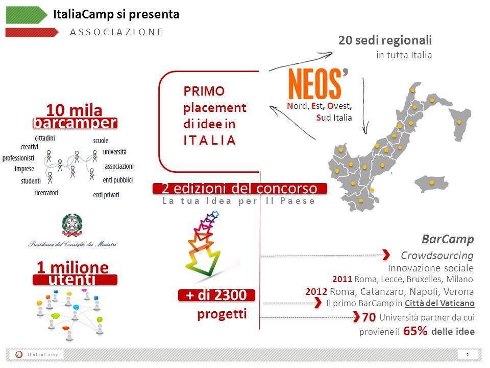 3 Sud Centro Nord 83 %66 % delle idee 65 % copertura 74 università su 77 nazionali 96 % ItaliaCamp IL NETWORK DELLE UNIVERSITA'