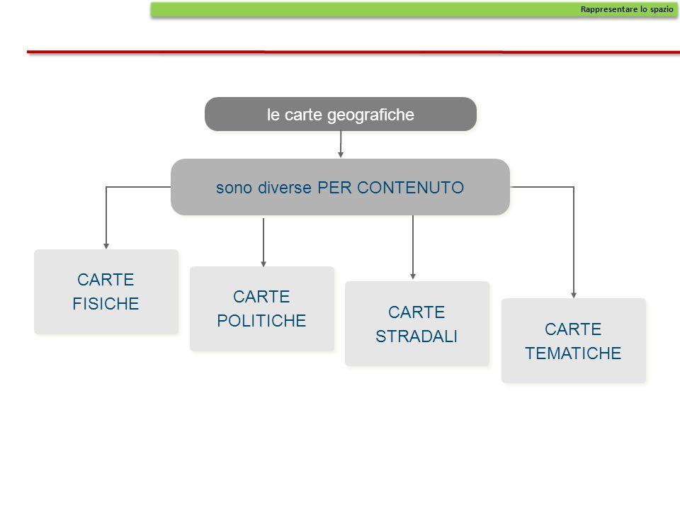 CARTE FISICHE CARTE FISICHE le carte geografiche sono diverse PER CONTENUTO CARTE POLITICHE CARTE POLITICHE CARTE STRADALI CARTE STRADALI CARTE TEMATI