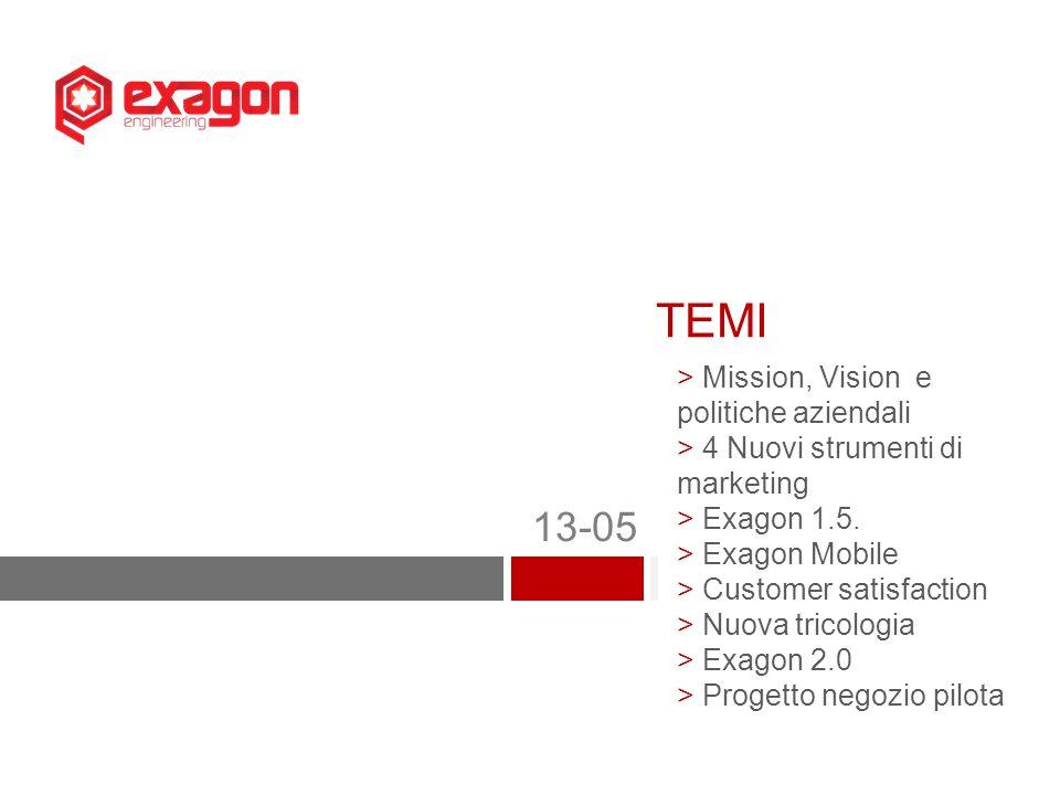 TEMI > Mission, Vision e politiche aziendali > 4 Nuovi strumenti di marketing > Exagon 1.5. > Exagon Mobile > Customer satisfaction > Nuova tricologia