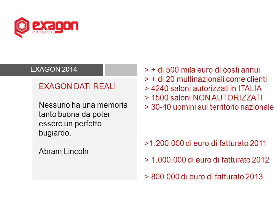 EXAGON 2014 > + di 500 mila euro di costi annui > + di 20 multinazionali come clienti > 4240 saloni autorizzati in ITALIA > 1500 saloni NON AUTORIZZATI > 30-40 uomini sul territorio nazionale EXAGON DATI REALI Nessuno ha una memoria tanto buona da poter essere un perfetto bugiardo.
