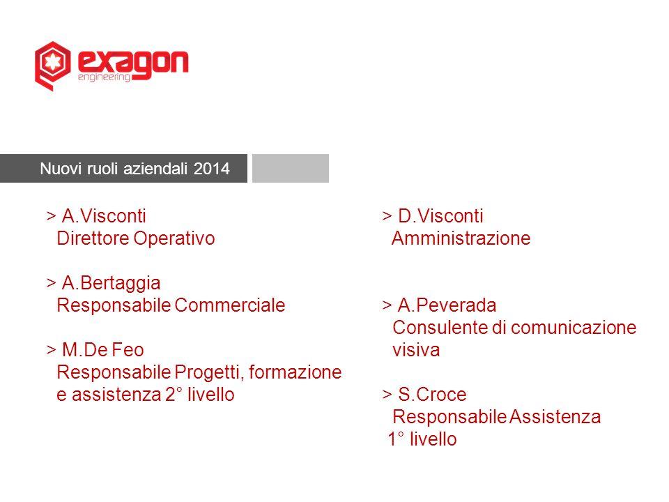 Nuovi ruoli aziendali 2014 > A.Visconti Direttore Operativo > A.Bertaggia Responsabile Commerciale > M.De Feo Responsabile Progetti, formazione e assi