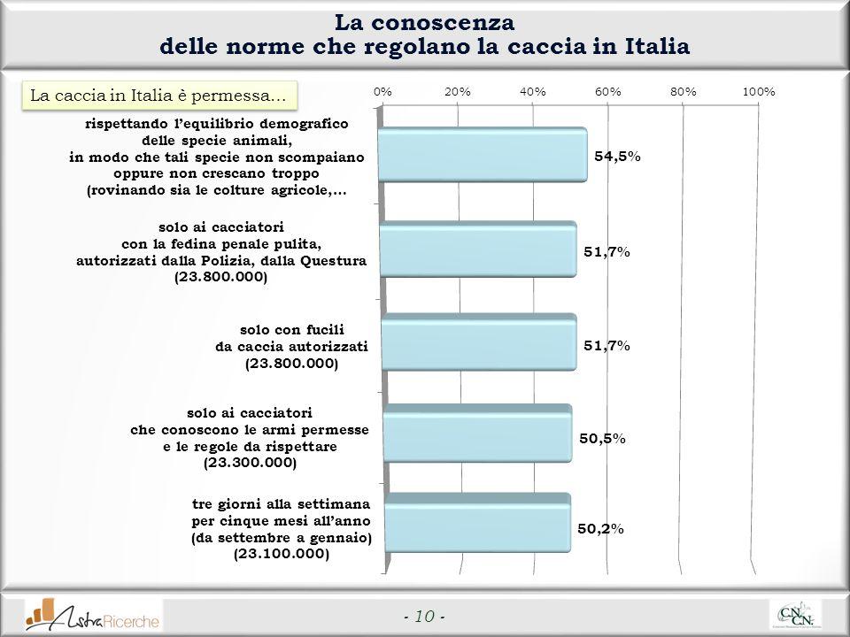 - 10 - La conoscenza delle norme che regolano la caccia in Italia La caccia in Italia è permessa…