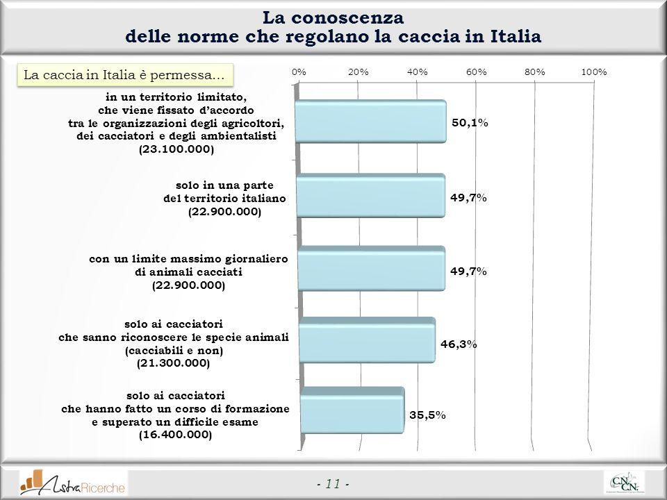 - 11 - La conoscenza delle norme che regolano la caccia in Italia La caccia in Italia è permessa…