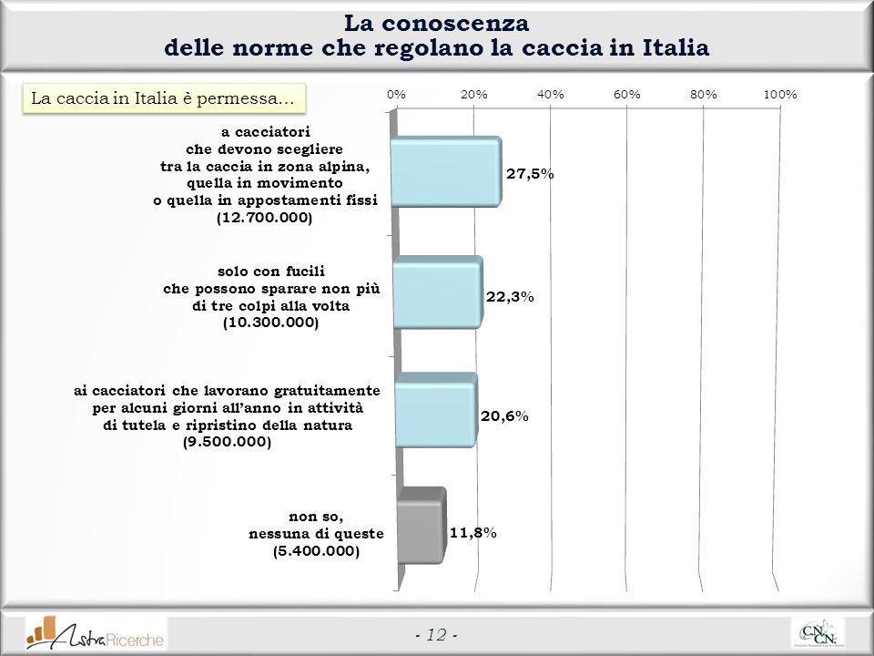 - 12 - La conoscenza delle norme che regolano la caccia in Italia La caccia in Italia è permessa…