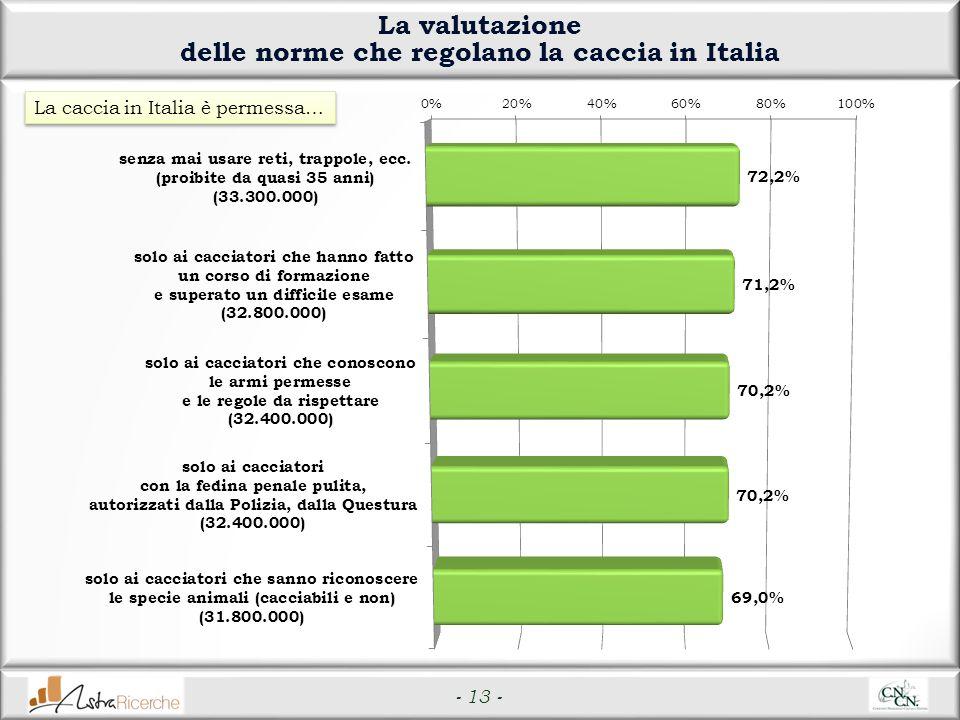 - 13 - La valutazione delle norme che regolano la caccia in Italia La caccia in Italia è permessa…