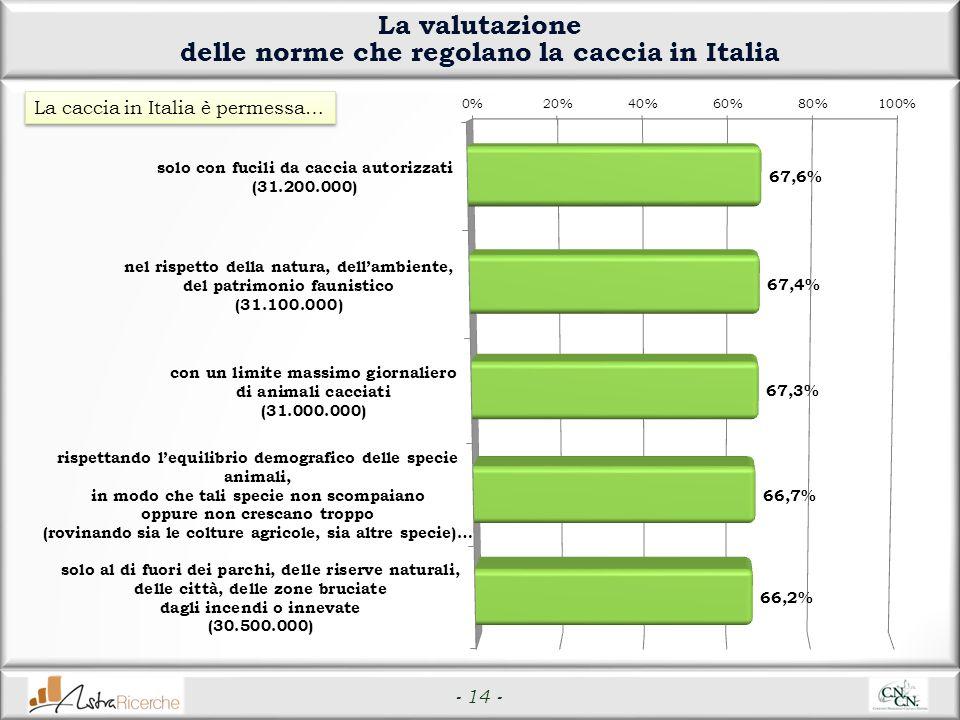 - 14 - La valutazione delle norme che regolano la caccia in Italia La caccia in Italia è permessa…